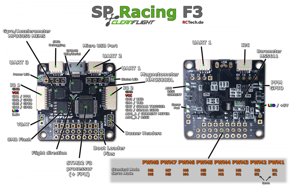 sp_racing_pro_f3.png